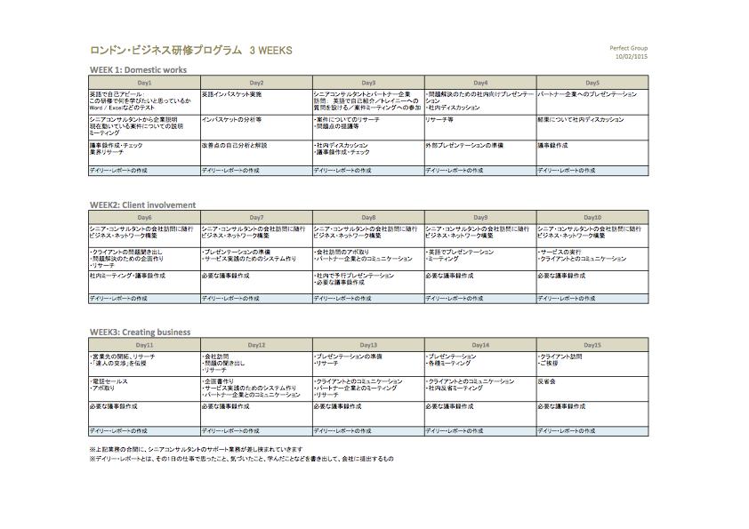20160108.Training Curriculum