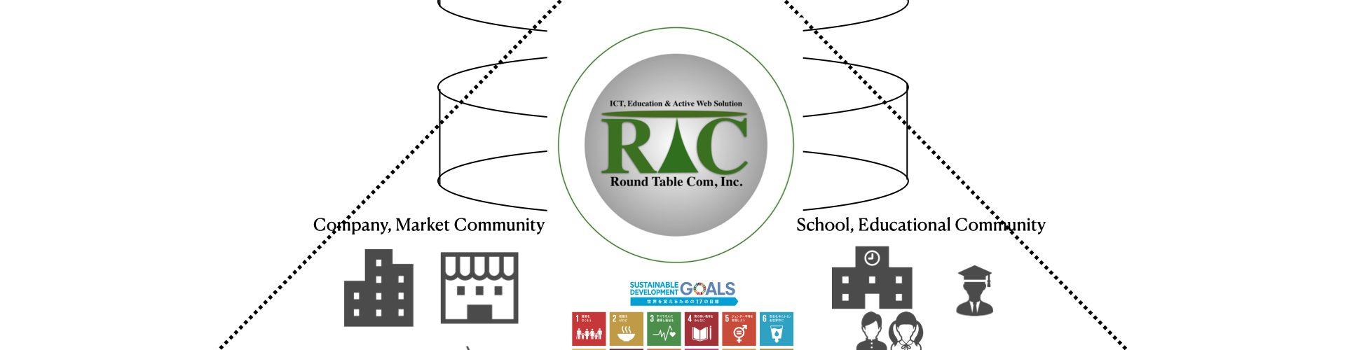 Round Table Com, Inc.